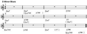 accordi blues : struttura in minore